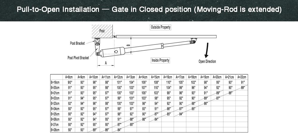 Kenner 40w Full Solar Gate Opener Automatic Swing Gate